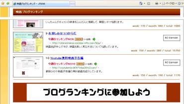 Blogranking_3